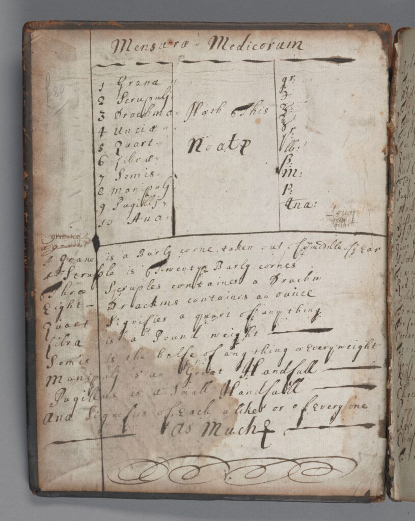 Page from Dorothea Rousby's cookery book (1694) showing a table of measurements. Courtesy of Stanford Special Collections.